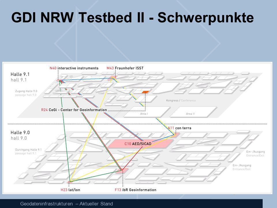 GDI NRW Testbed II - Schwerpunkte