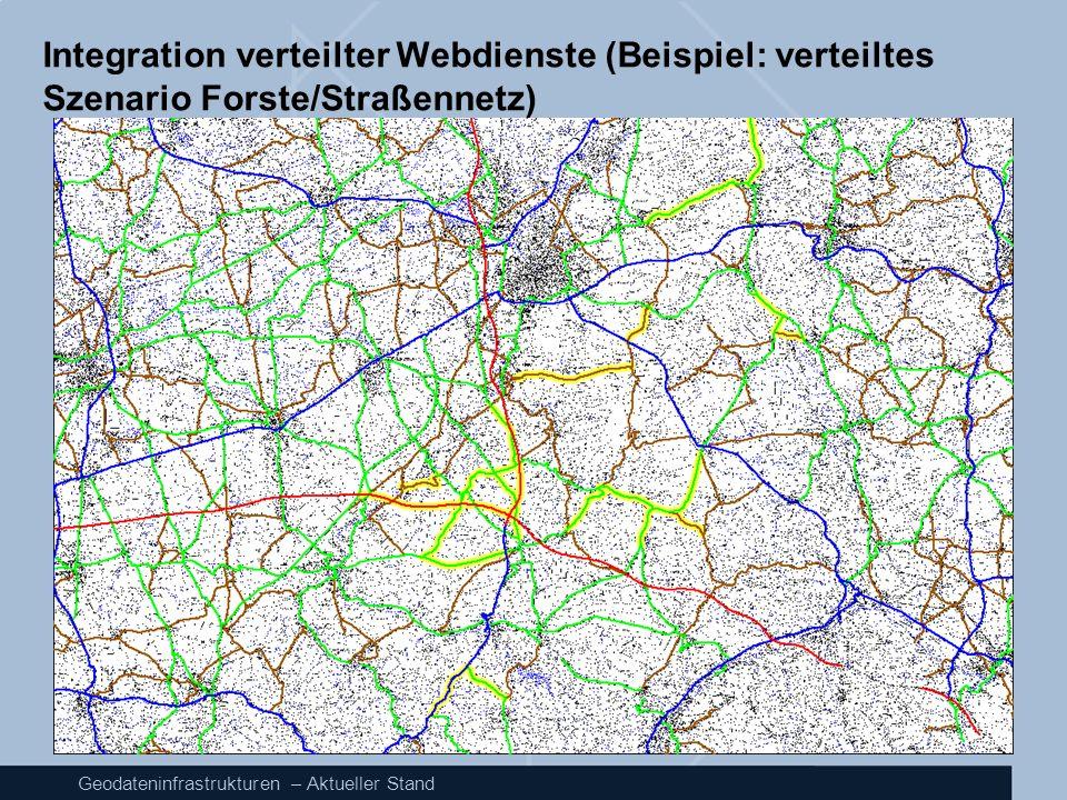 Integration verteilter Webdienste (Beispiel: verteiltes Szenario Forste/Straßennetz)