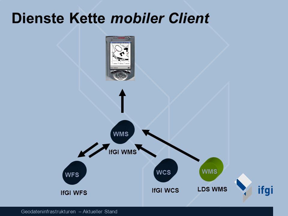 Dienste Kette mobiler Client