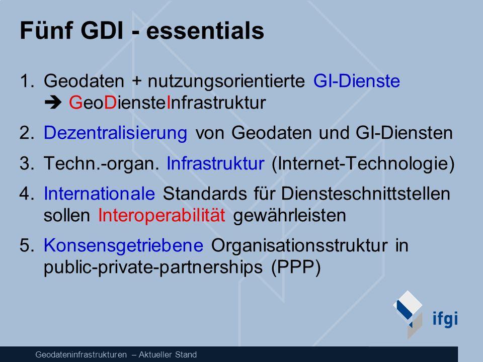 Fünf GDI - essentials Geodaten + nutzungsorientierte GI-Dienste  GeoDiensteInfrastruktur. Dezentralisierung von Geodaten und GI-Diensten.