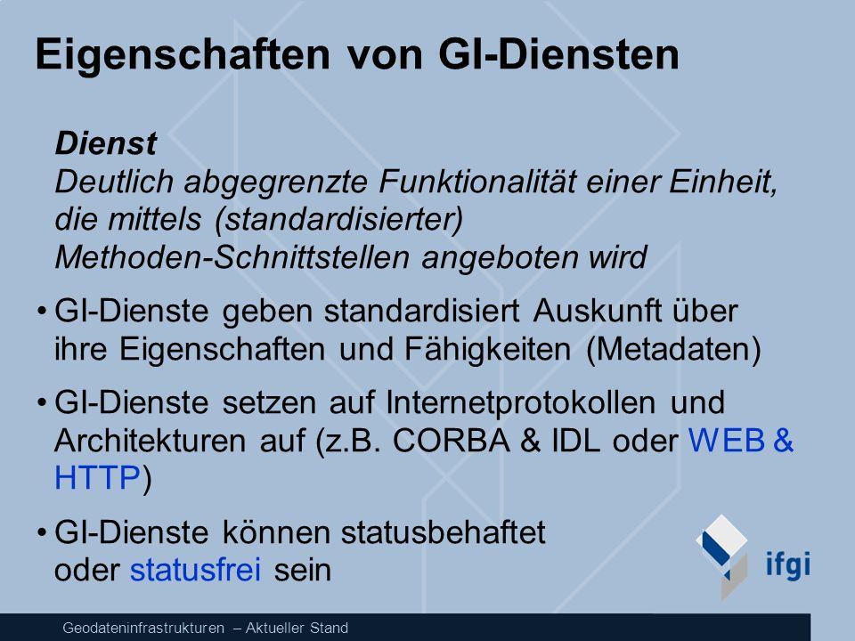 Eigenschaften von GI-Diensten
