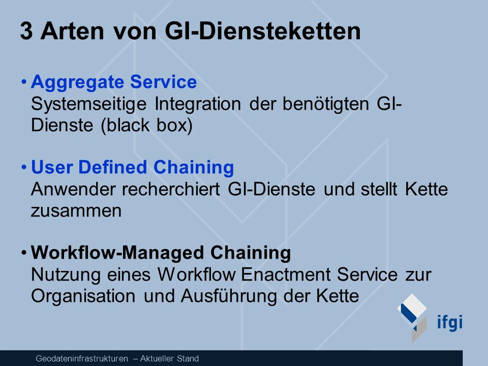 3 Arten von GI-Diensteketten