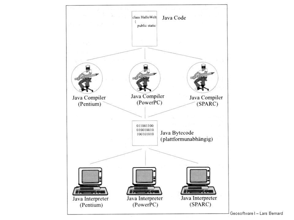 Geosoftware I – Lars Bernard