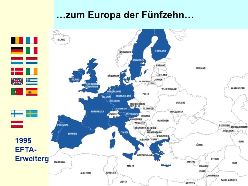 …zum Europa der Fünfzehn…