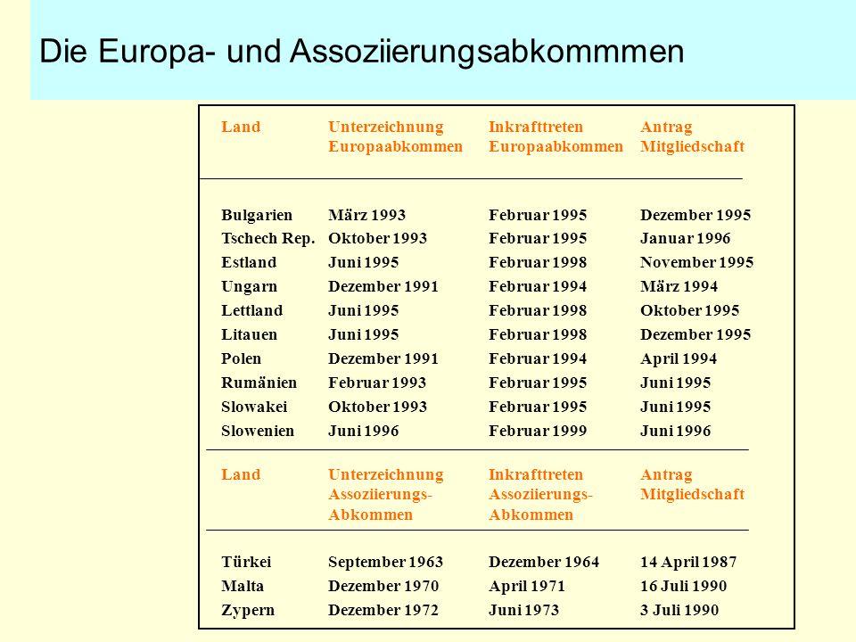 Die Europa- und Assoziierungsabkommmen