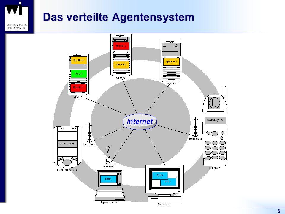 Das verteilte Agentensystem