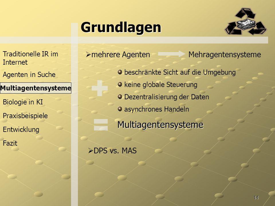 Grundlagen + = Multiagentensysteme mehrere Agenten Mehragentensysteme