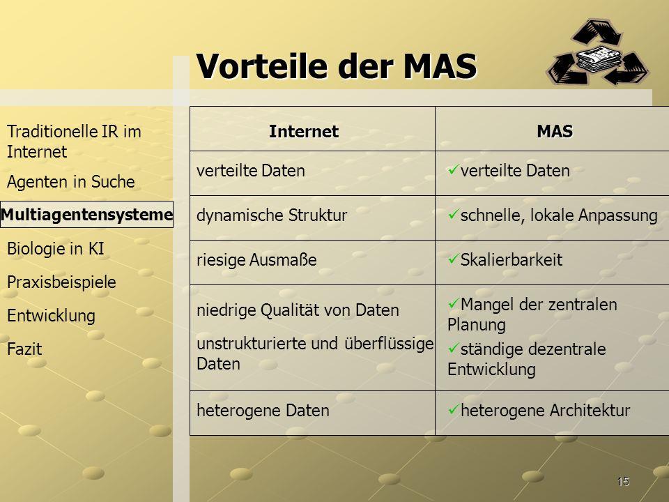 Vorteile der MAS Traditionelle IR im Internet Internet MAS