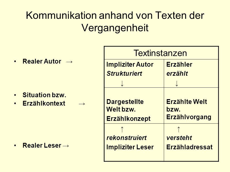Kommunikation anhand von Texten der Vergangenheit