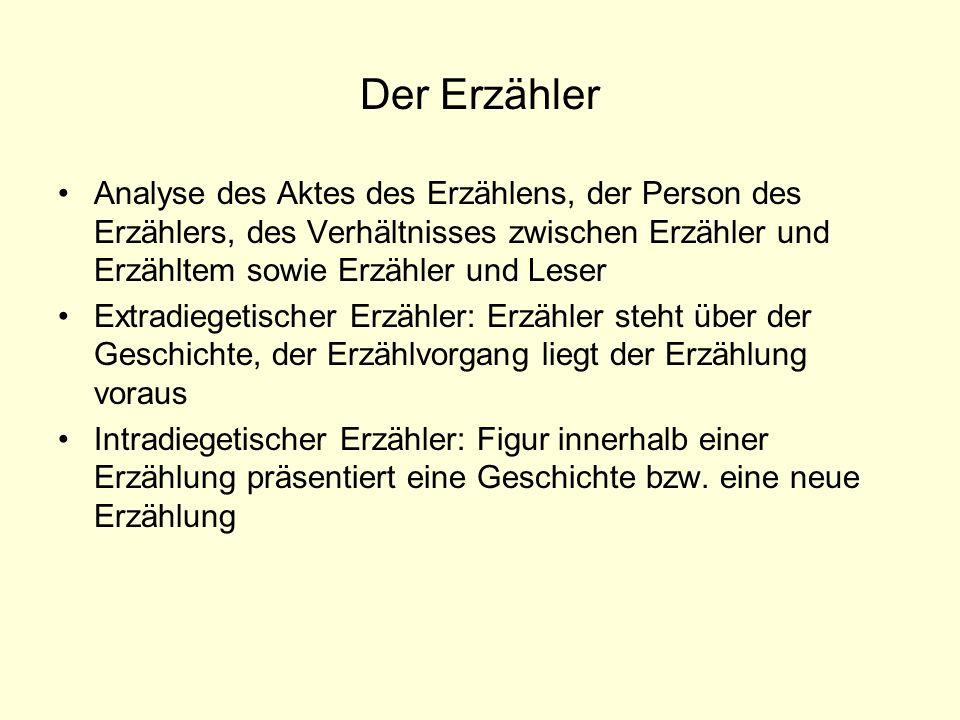 Der Erzähler Analyse des Aktes des Erzählens, der Person des Erzählers, des Verhältnisses zwischen Erzähler und Erzähltem sowie Erzähler und Leser.