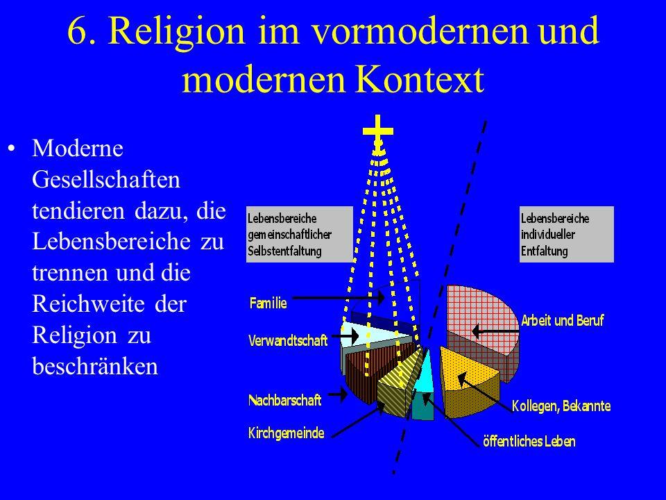 6. Religion im vormodernen und modernen Kontext