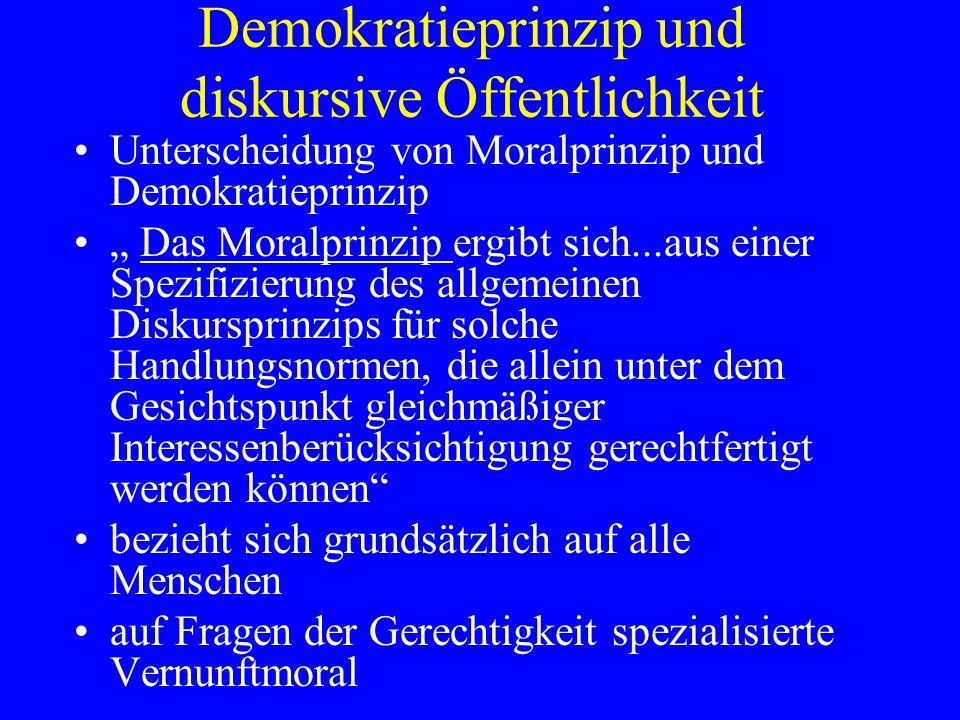 Demokratieprinzip und diskursive Öffentlichkeit