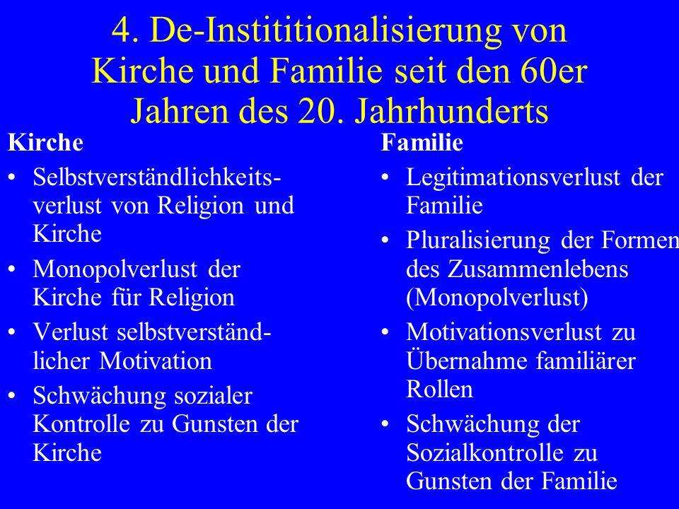 4. De-Instititionalisierung von Kirche und Familie seit den 60er Jahren des 20. Jahrhunderts