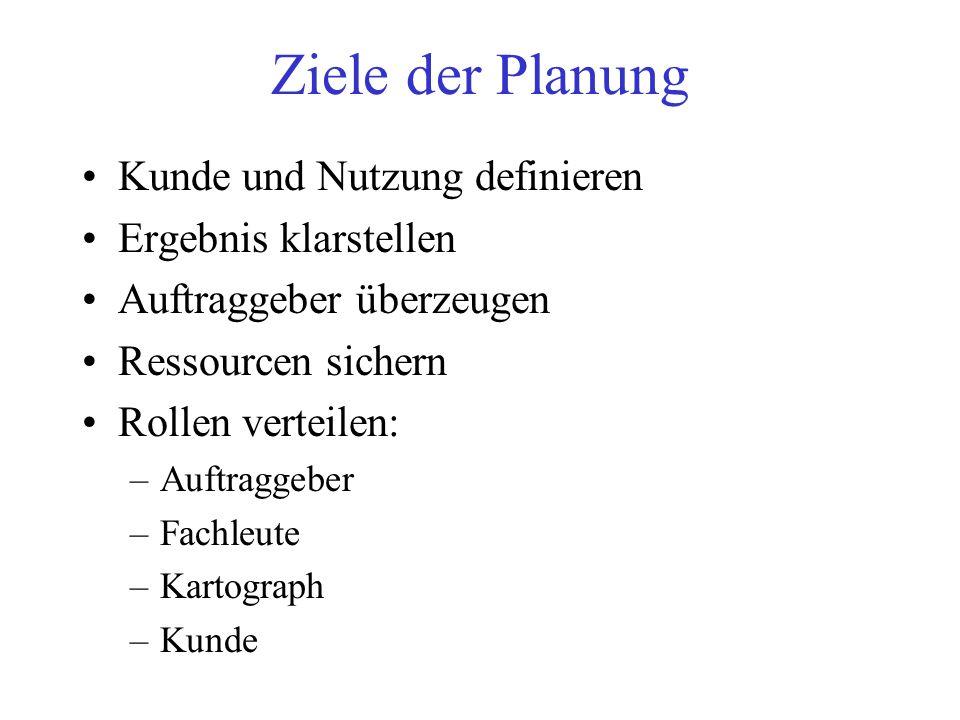 Ziele der Planung Kunde und Nutzung definieren Ergebnis klarstellen