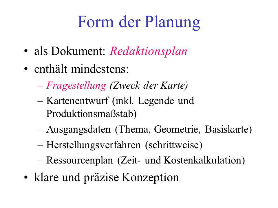 Form der Planung als Dokument: Redaktionsplan enthält mindestens: