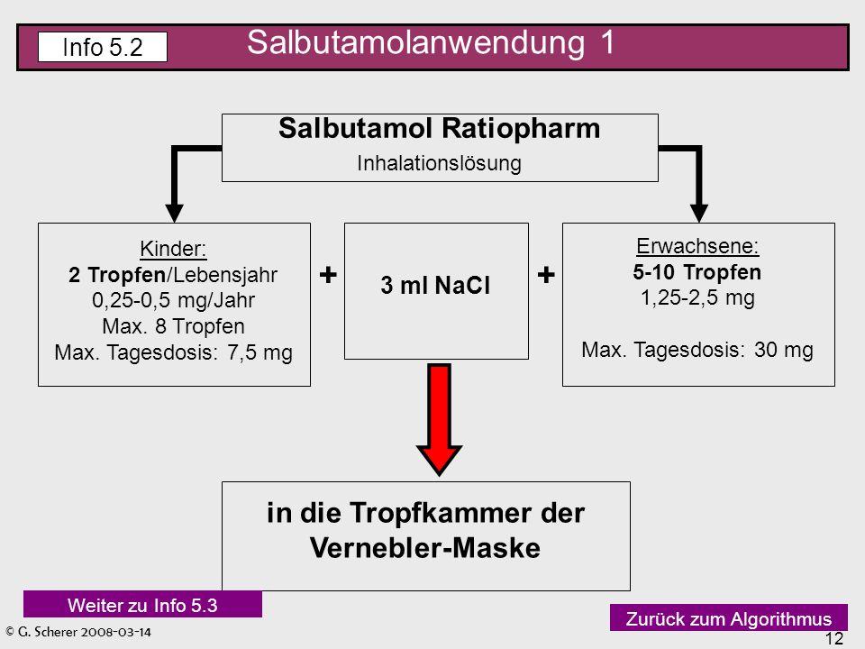 Salbutamol Ratiopharm