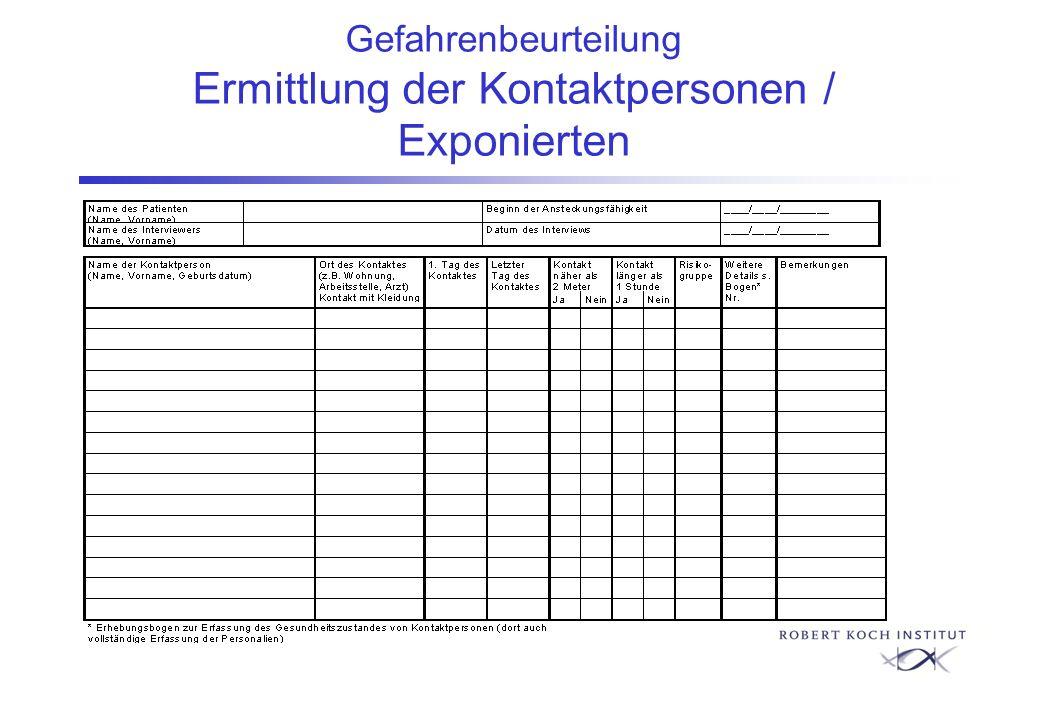 Gefahrenbeurteilung Ermittlung der Kontaktpersonen / Exponierten