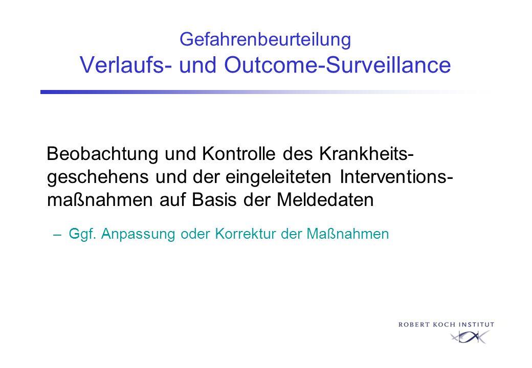 Gefahrenbeurteilung Verlaufs- und Outcome-Surveillance