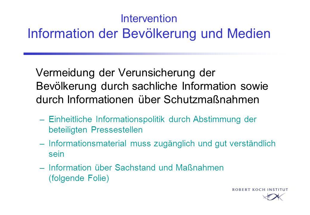 Intervention Information der Bevölkerung und Medien