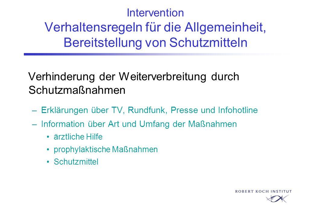 Intervention Verhaltensregeln für die Allgemeinheit, Bereitstellung von Schutzmitteln