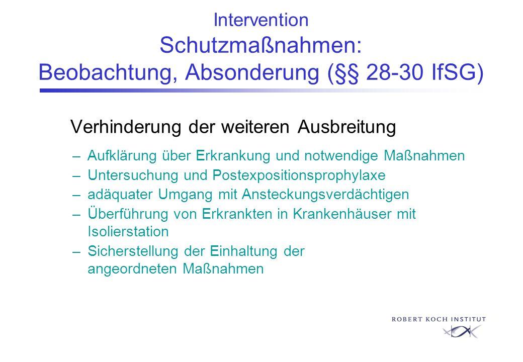 Intervention Schutzmaßnahmen: Beobachtung, Absonderung (§§ 28-30 IfSG)