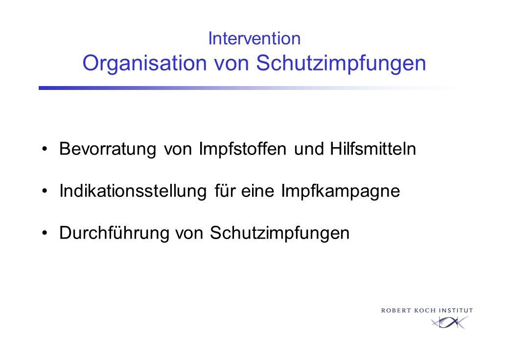 Intervention Organisation von Schutzimpfungen