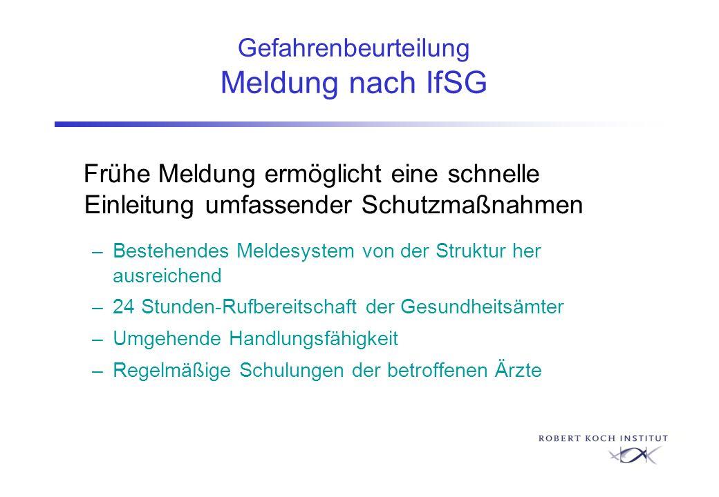 Gefahrenbeurteilung Meldung nach IfSG