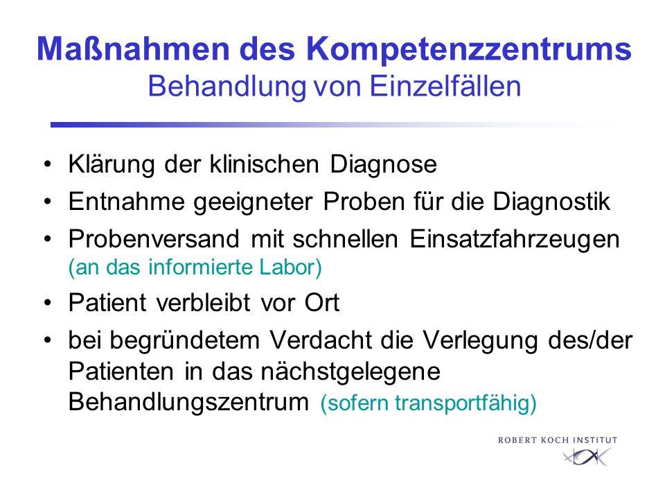 Maßnahmen des Kompetenzzentrums Behandlung von Einzelfällen