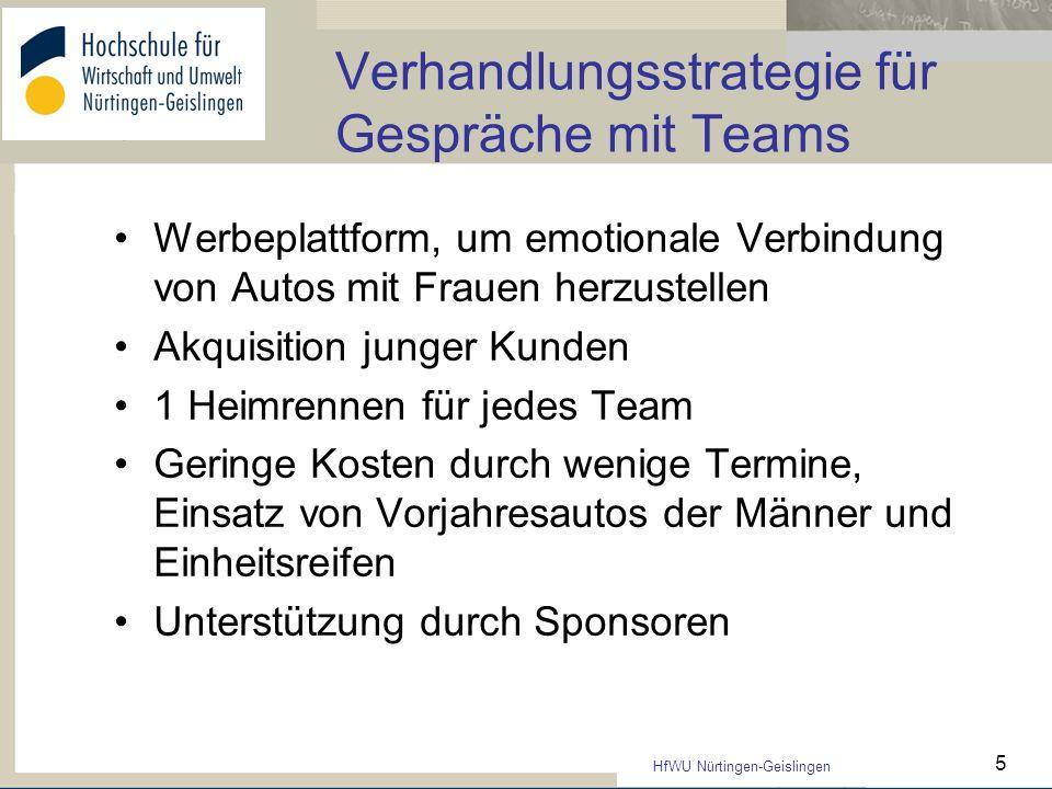 Verhandlungsstrategie für Gespräche mit Teams