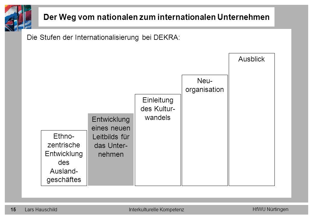 Der Weg vom nationalen zum internationalen Unternehmen