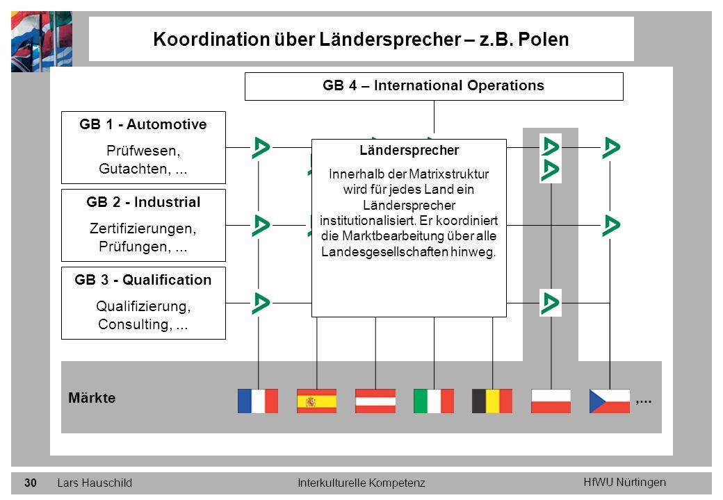 Koordination über Ländersprecher – z.B. Polen