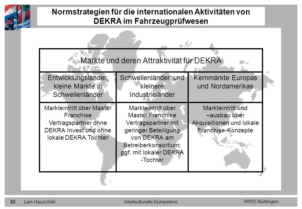 Normstrategien für die internationalen Aktivitäten von DEKRA im Fahrzeugprüfwesen