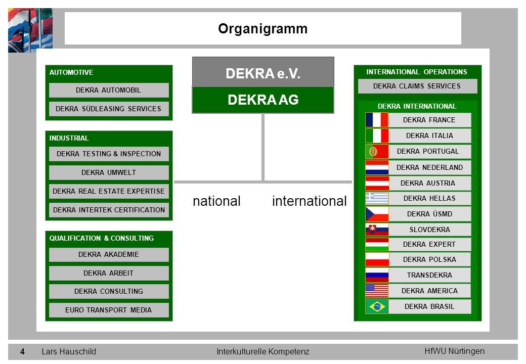 Organigramm DEKRA e.V. DEKRA AG