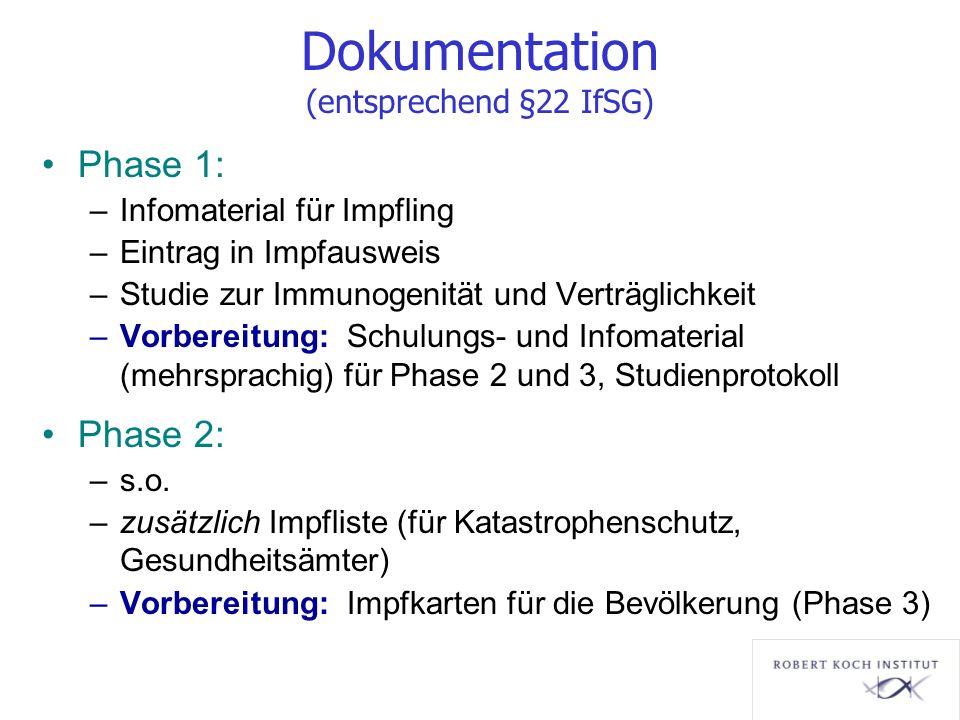 Dokumentation (entsprechend §22 IfSG)