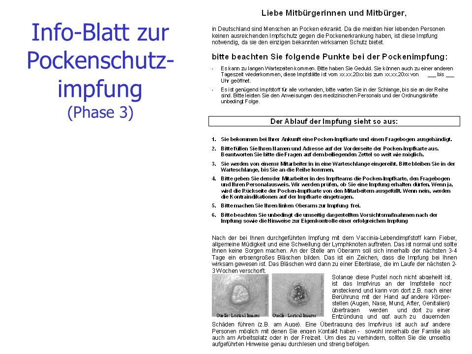 Info-Blatt zur Pockenschutz-impfung (Phase 3)