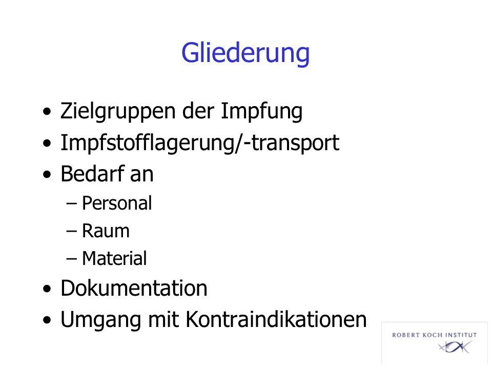 Gliederung Zielgruppen der Impfung Impfstofflagerung/-transport
