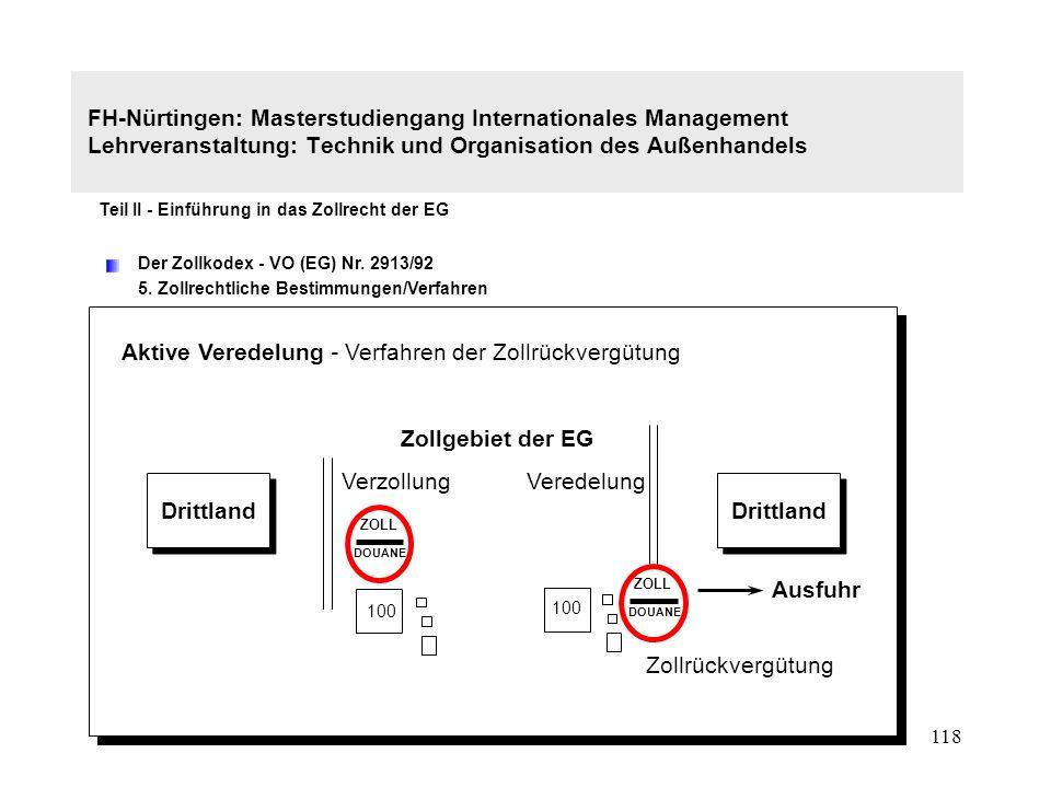Aktive Veredelung - Verfahren der Zollrückvergütung