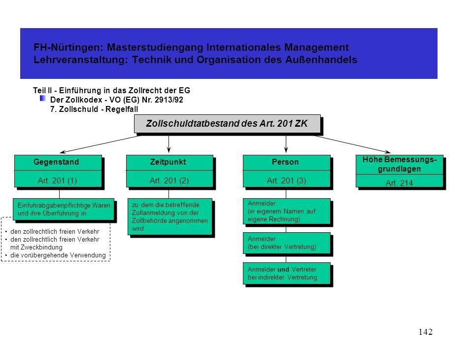 Zollschuldtatbestand des Art. 201 ZK