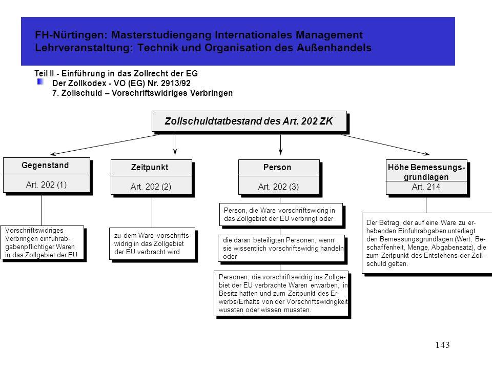 Zollschuldtatbestand des Art. 202 ZK