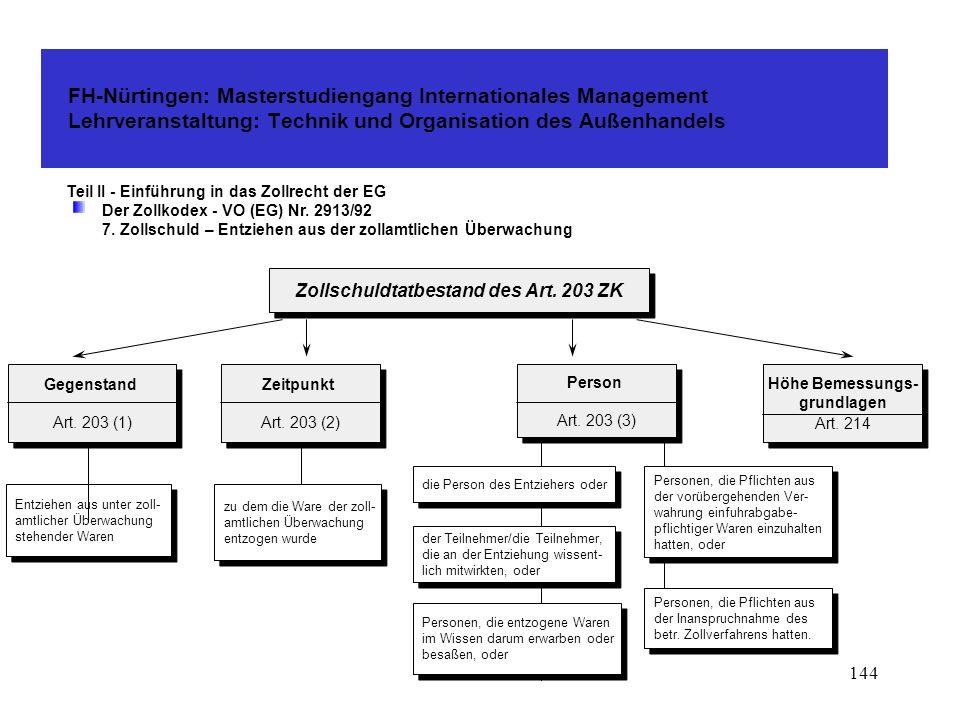 Zollschuldtatbestand des Art. 203 ZK