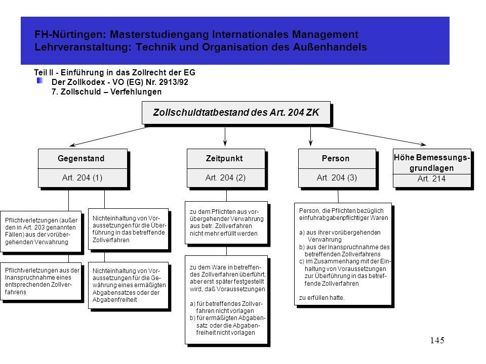 Zollschuldtatbestand des Art. 204 ZK