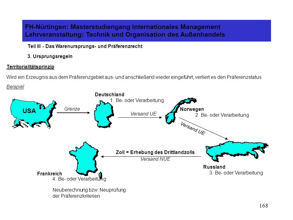 Zoll = Erhebung des Drittlandzolls