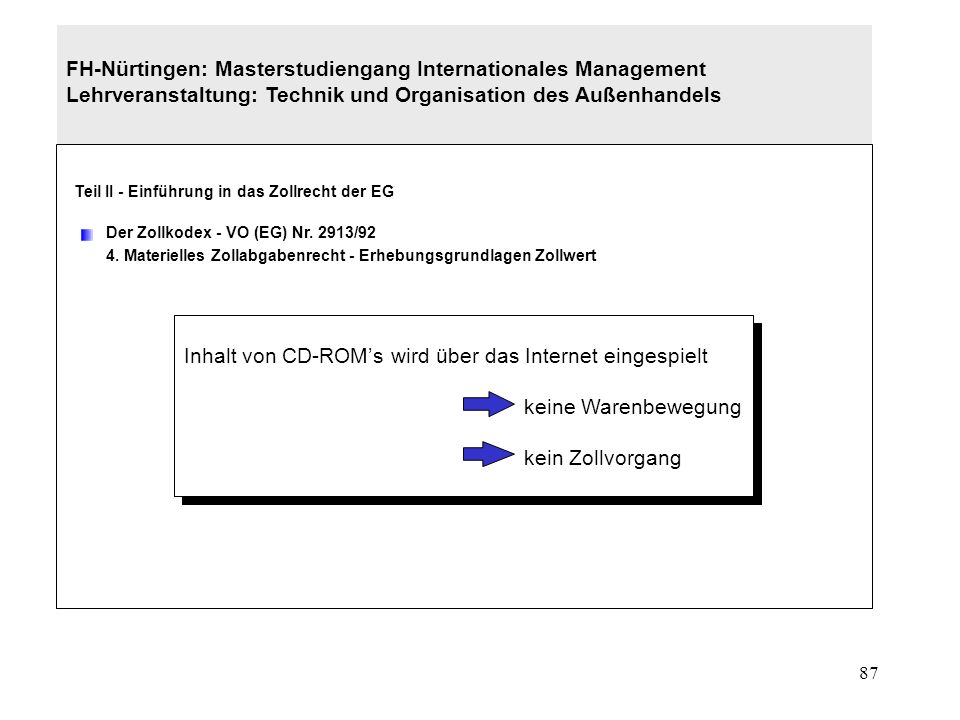 Inhalt von CD-ROM's wird über das Internet eingespielt