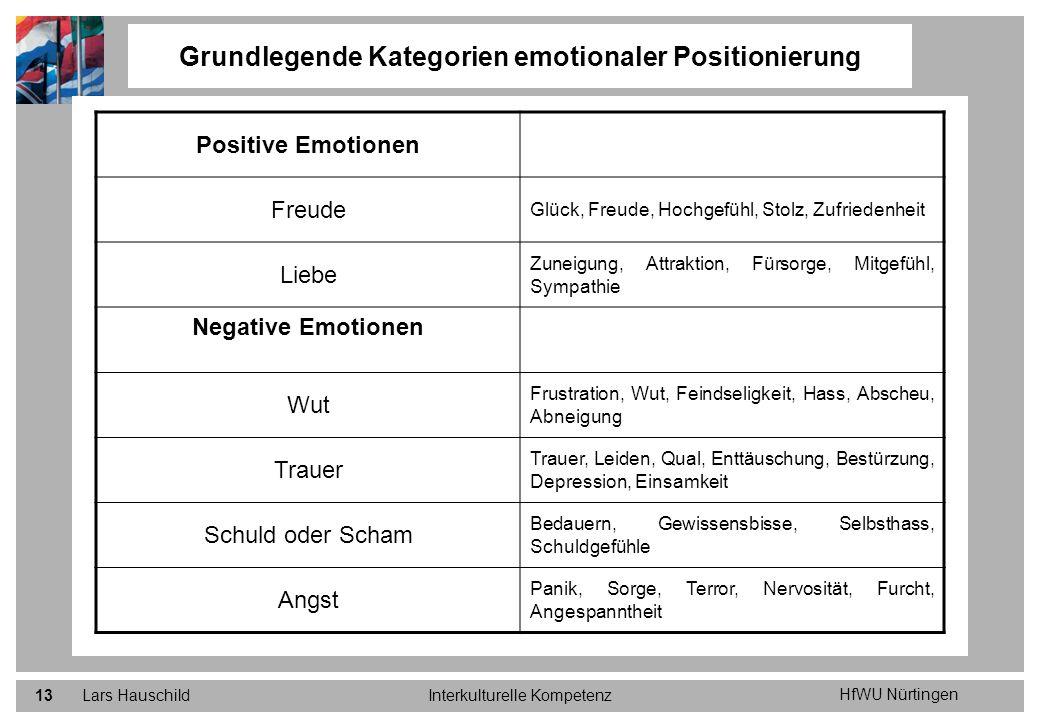 Grundlegende Kategorien emotionaler Positionierung