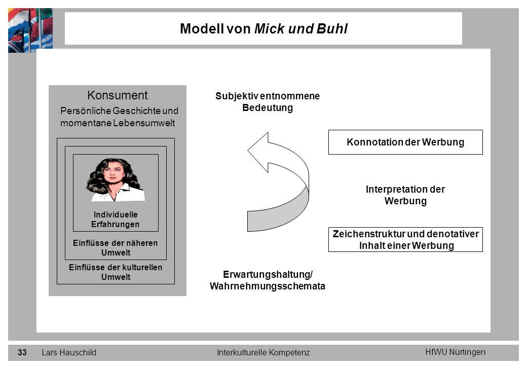 Modell von Mick und Buhl