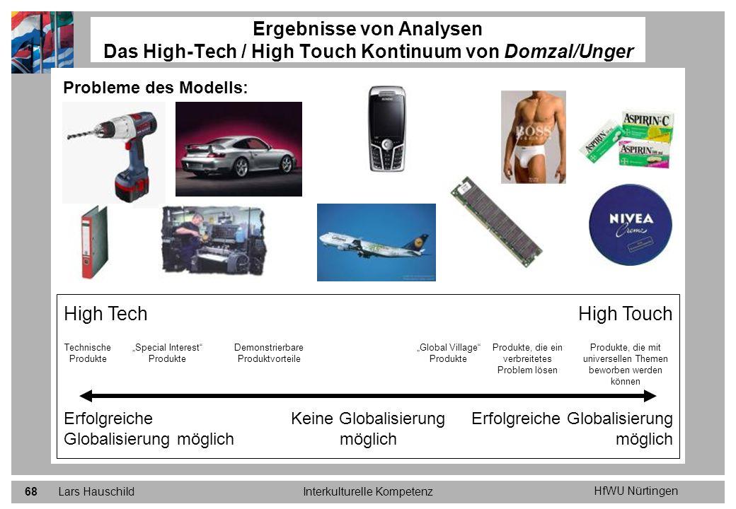 Ergebnisse von Analysen Das High-Tech / High Touch Kontinuum von Domzal/Unger