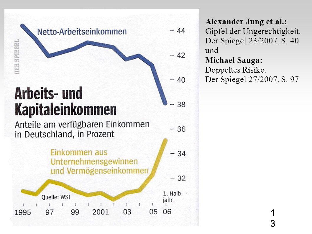 1313 Alexander Jung et al.: Gipfel der Ungerechtigkeit.