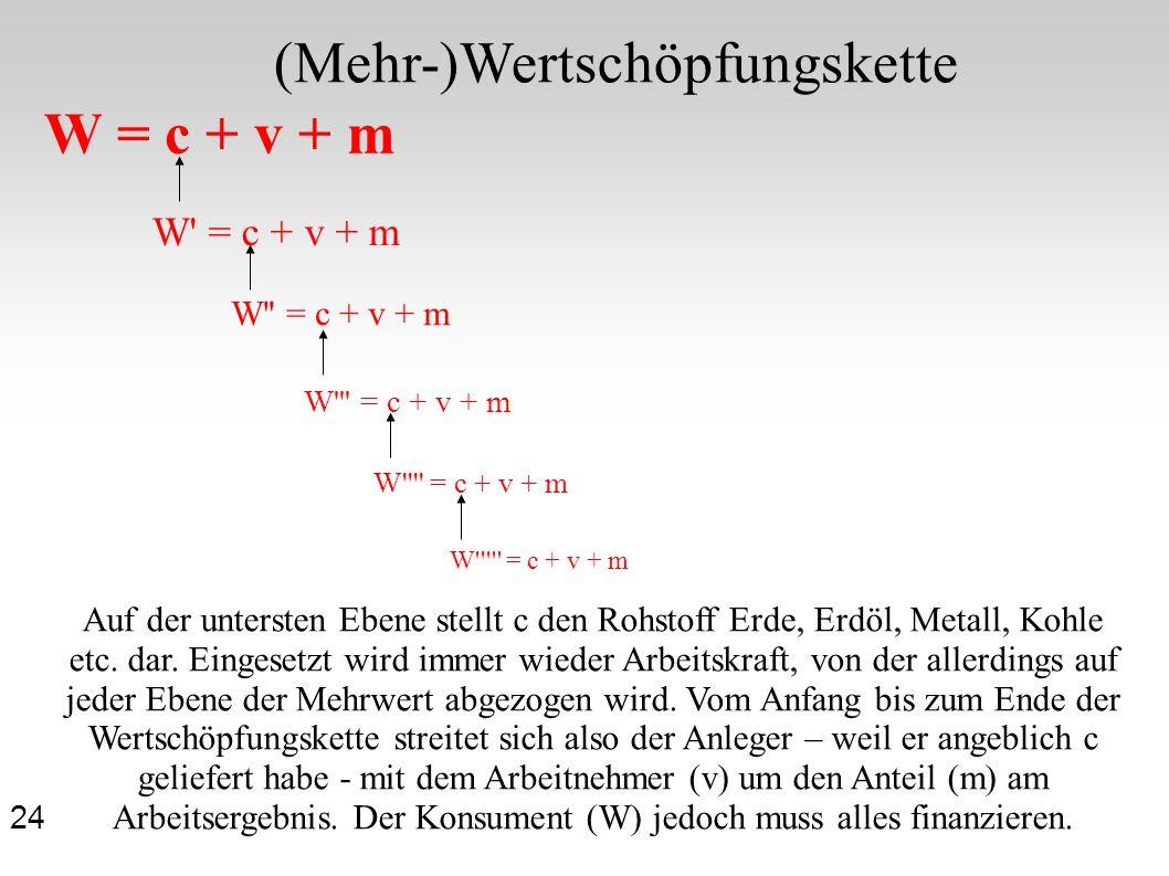 (Mehr-)Wertschöpfungskette W = c + v + m