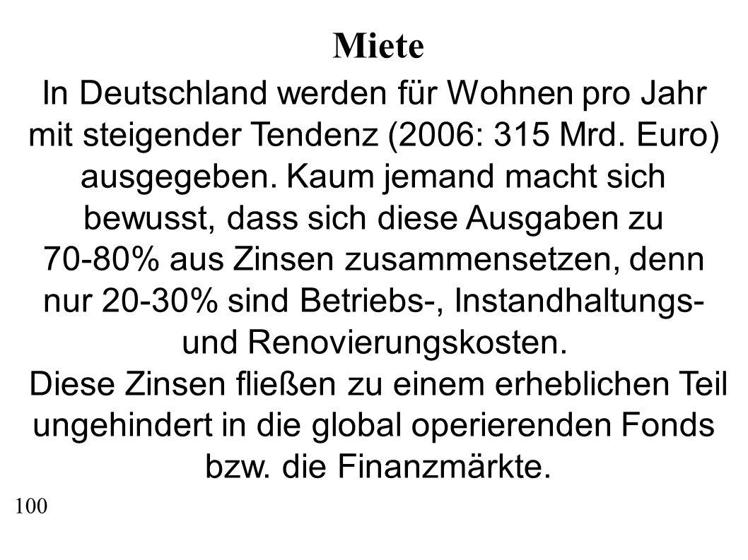 Miete In Deutschland werden für Wohnen pro Jahr
