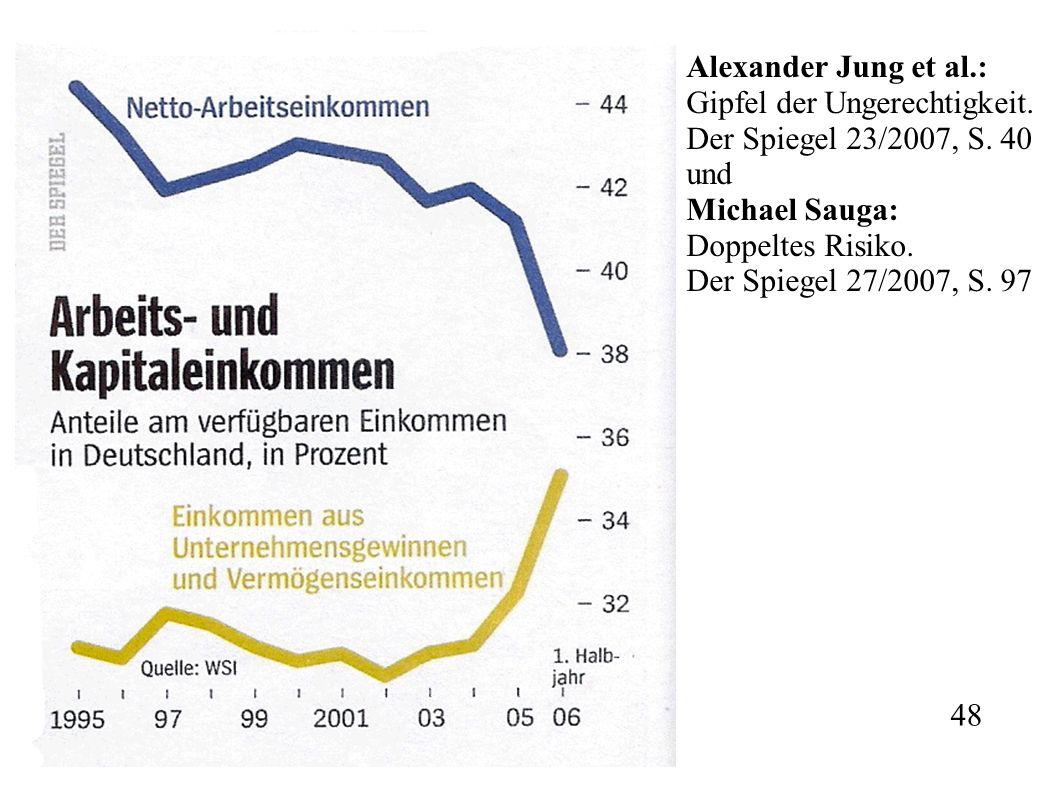 Alexander Jung et al.: Gipfel der Ungerechtigkeit. Der Spiegel 23/2007, S. 40. und. Michael Sauga: